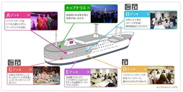納涼船船内マップ