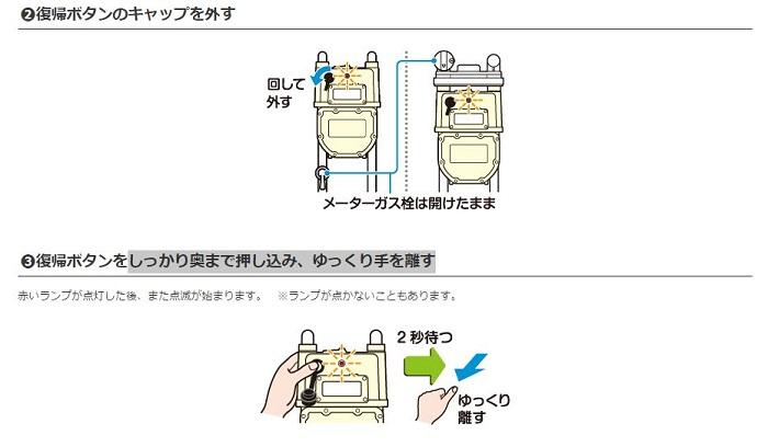 東京ガスマイコン