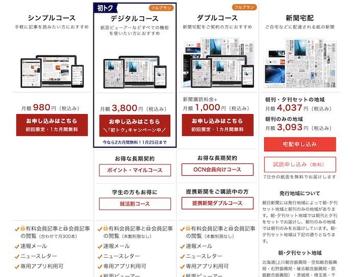 朝日新聞購読料金
